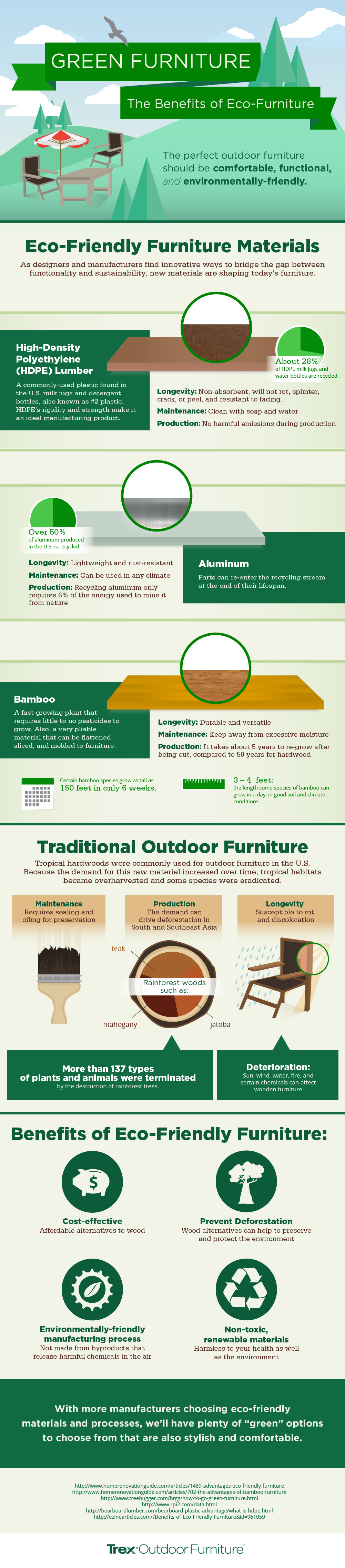 green-furniture-infographic-trex-outdoor-furniture